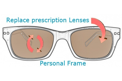 REPLACE RX LENSES Personal.Sunglasses